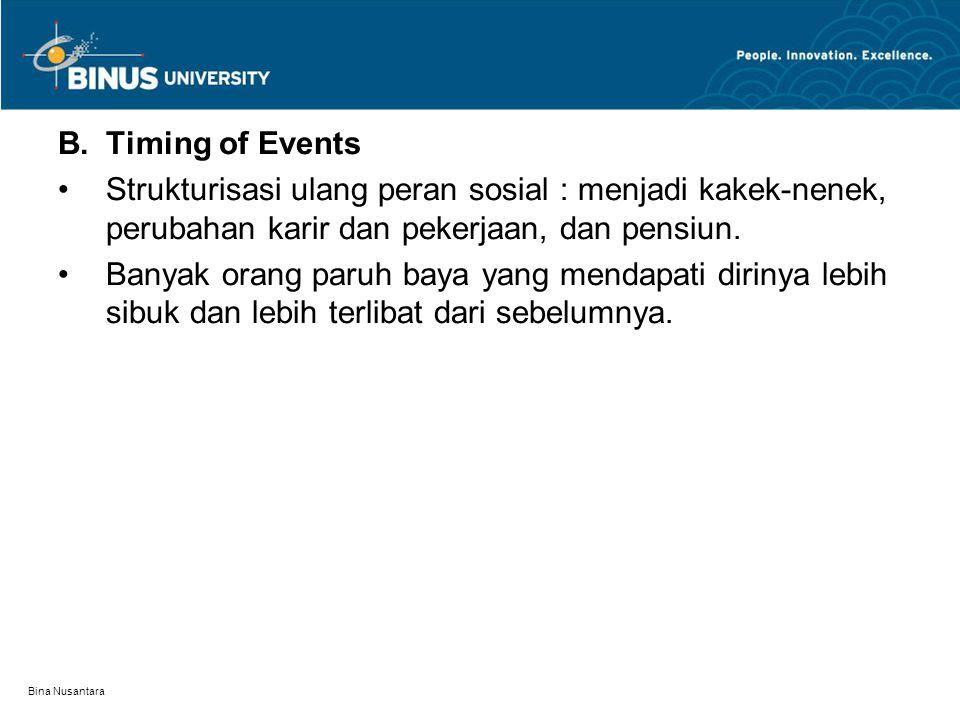 Bina Nusantara B.Timing of Events Strukturisasi ulang peran sosial : menjadi kakek-nenek, perubahan karir dan pekerjaan, dan pensiun.