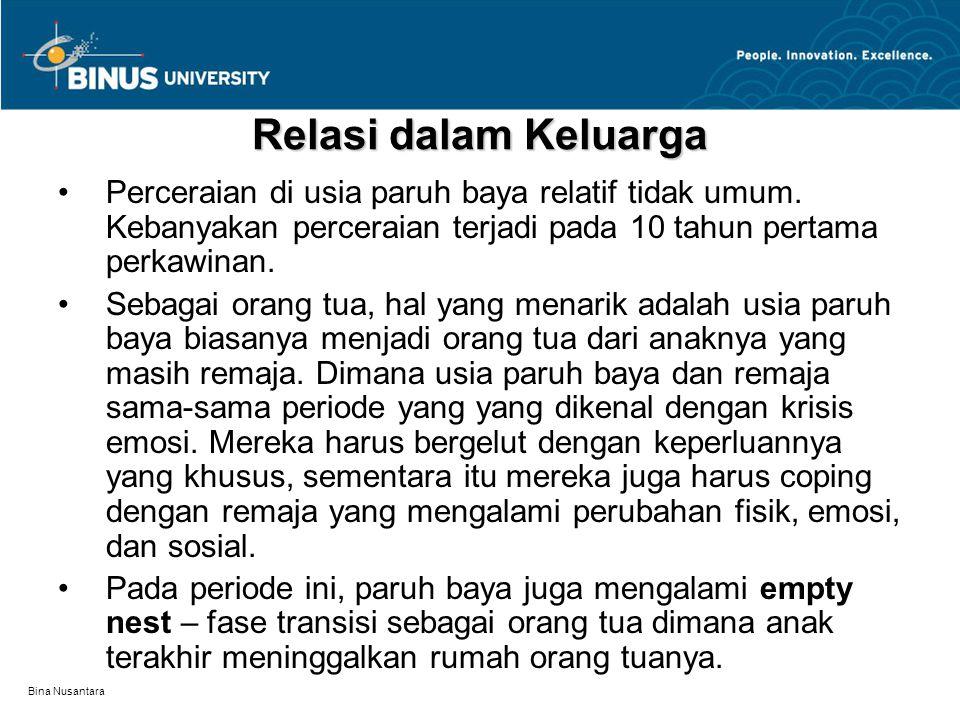 Bina Nusantara Relasi dalam Keluarga Perceraian di usia paruh baya relatif tidak umum.