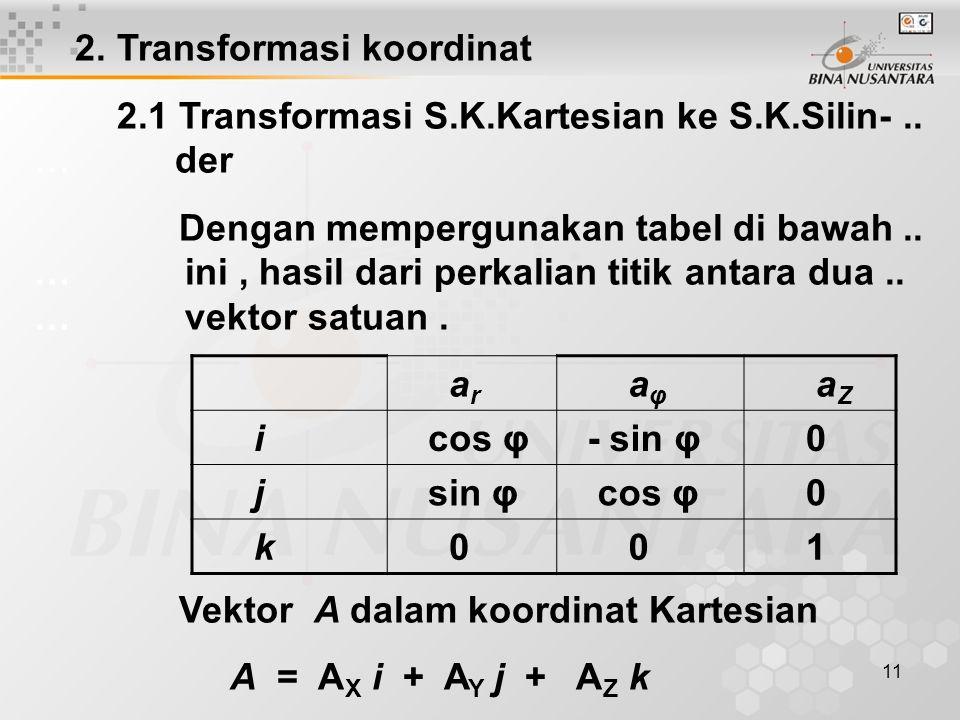 11 2. Transformasi koordinat 2.1 Transformasi S.K.Kartesian ke S.K.Silin-..
