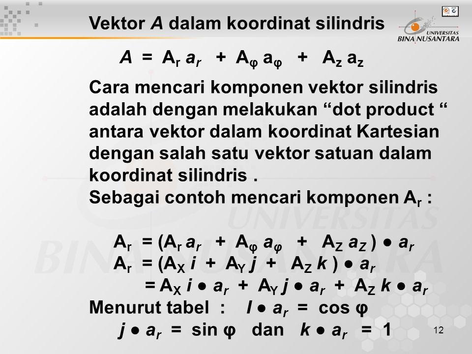 12 Vektor A dalam koordinat silindris A = A r a r + A φ a φ + A z a z Cara mencari komponen vektor silindris adalah dengan melakukan dot product antara vektor dalam koordinat Kartesian dengan salah satu vektor satuan dalam koordinat silindris.