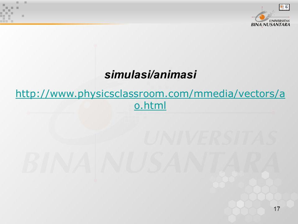 17 simulasi/animasi http://www.physicsclassroom.com/mmedia/vectors/a o.html