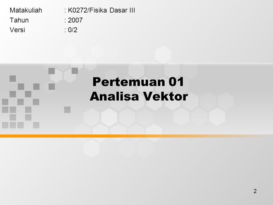 2 Pertemuan 01 Analisa Vektor Matakuliah: K0272/Fisika Dasar III Tahun: 2007 Versi: 0/2