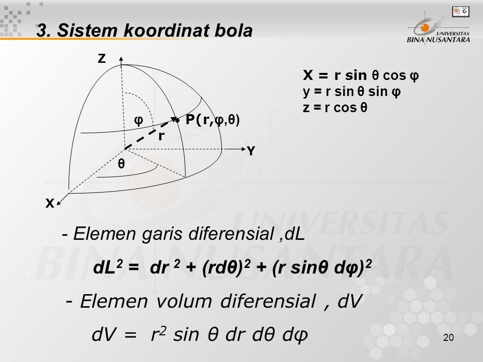 20 3. Sistem koordinat bola - Elemen garis diferensial,dL.