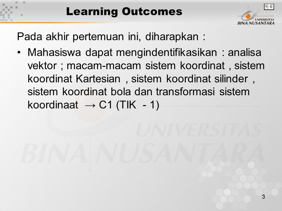 3 Learning Outcomes Pada akhir pertemuan ini, diharapkan : Mahasiswa dapat mengindentifikasikan : analisa vektor ; macam-macam sistem koordinat, sistem koordinat Kartesian, sistem koordinat silinder, sistem koordinat bola dan transformasi sistem koordinaat → C1 (TIK - 1)