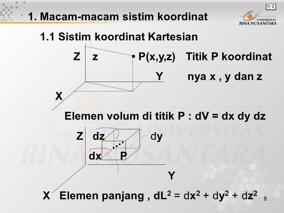 7 1.2 Sistim koordinat Silinder Z z P (r,φ, z) x = r cos φ Y y = r sin φ φ r z = z X Z dφ dz r dφ Elemen volum diferen.