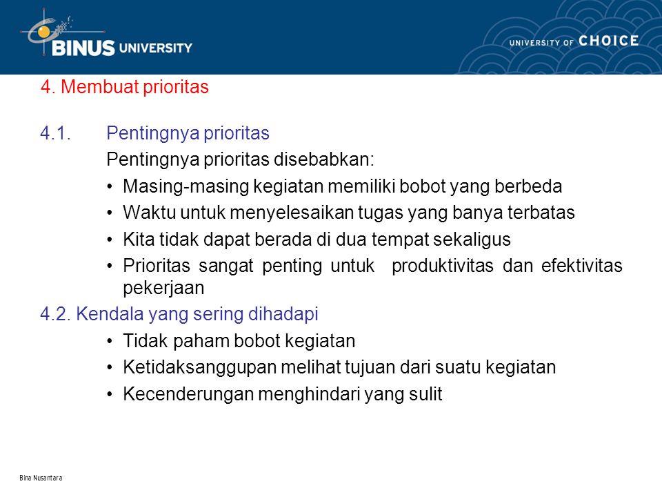 Bina Nusantara 4. Membuat prioritas 4.1.