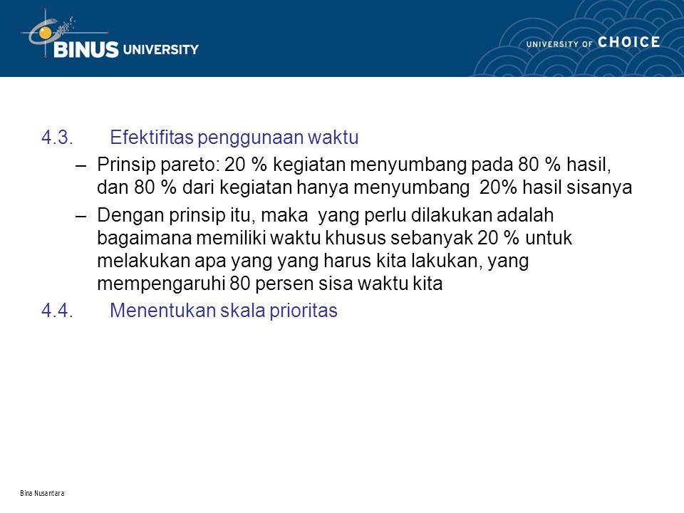 Bina Nusantara 4.3.Efektifitas penggunaan waktu –Prinsip pareto: 20 % kegiatan menyumbang pada 80 % hasil, dan 80 % dari kegiatan hanya menyumbang 20%