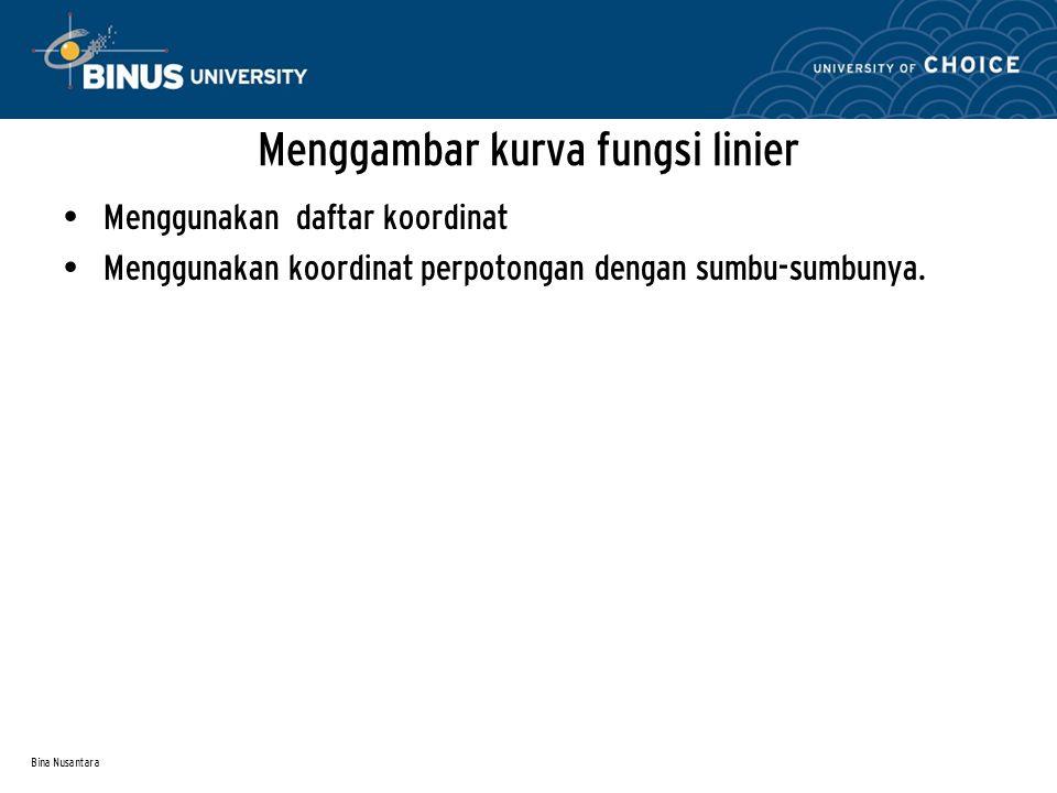 Bina Nusantara Menggambar kurva fungsi linier Menggunakan daftar koordinat Menggunakan koordinat perpotongan dengan sumbu-sumbunya.