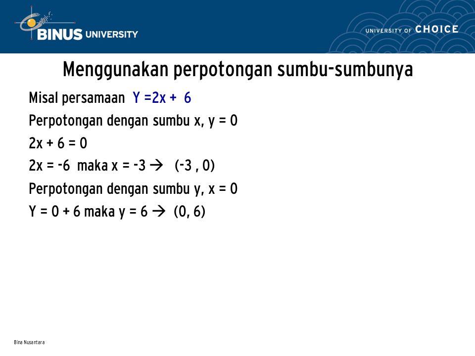 Bina Nusantara Menggunakan perpotongan sumbu-sumbunya Misal persamaan Y =2x + 6 Perpotongan dengan sumbu x, y = 0 2x + 6 = 0 2x = -6 maka x = -3  (-3, 0) Perpotongan dengan sumbu y, x = 0 Y = 0 + 6 maka y = 6  (0, 6)