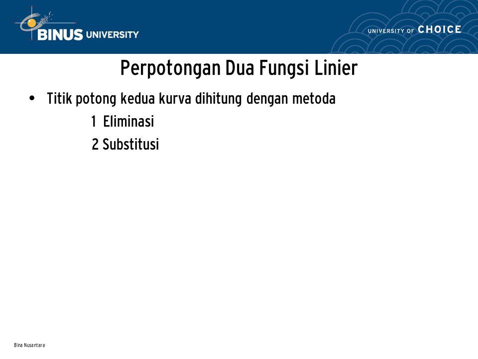 Perpotongan Dua Fungsi Linier Titik potong kedua kurva dihitung dengan metoda 1 Eliminasi 2 Substitusi