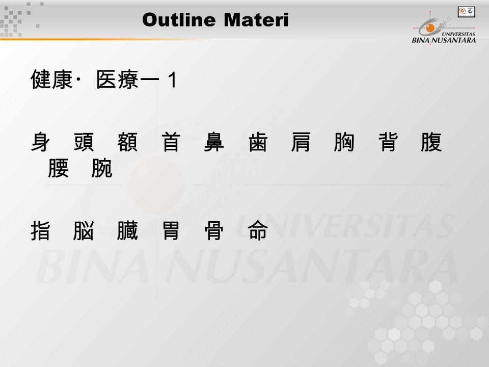Outline Materi 健康・医療ー1 身 頭 額 首 鼻 歯 肩 胸 背 腹 腰 腕 指 脳 臓 胃 骨 命