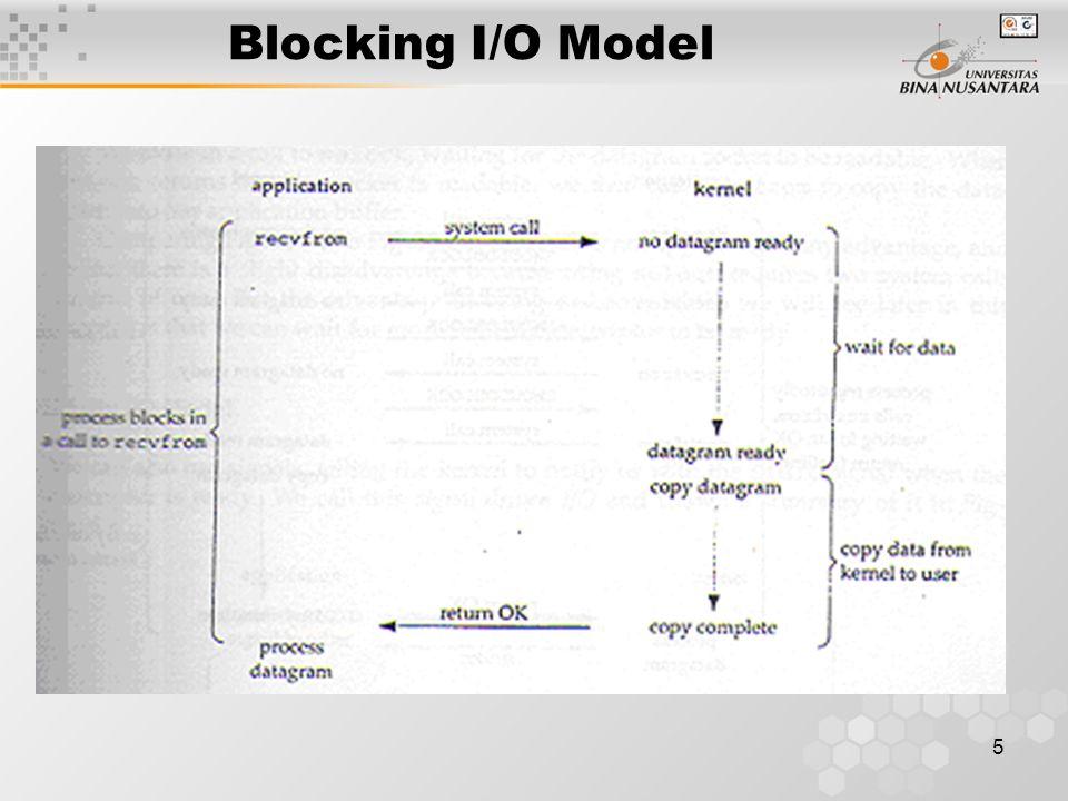 5 Blocking I/O Model