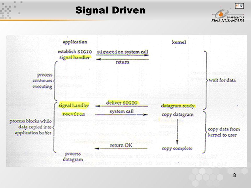 8 Signal Driven