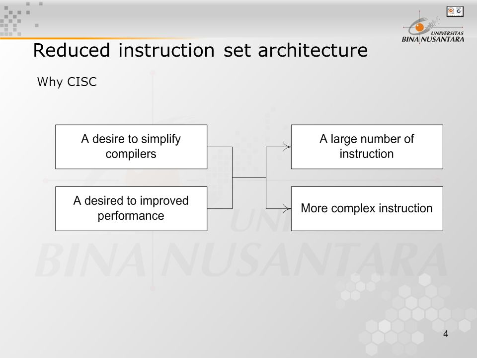 4 Reduced instruction set architecture Why CISC