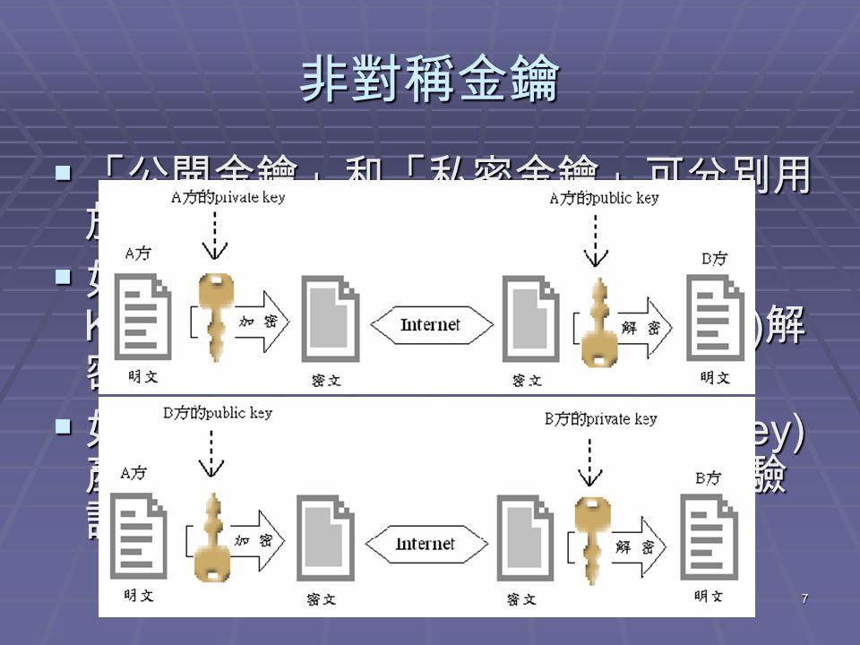 7 非對稱金鑰  「公開金鑰」和「私密金鑰」可分別用 於資料加密和資料解密。  如 RSA 、 DSA 。以公開金鑰 (Public Key) 加密,以私密金鑰 (Private Key) 解 密。  如數位簽章。以私密金鑰 (Private Key) 產生簽章,以公開金鑰 (Public K