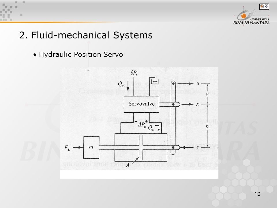 10 Hydraulic Position Servo 2. Fluid-mechanical Systems