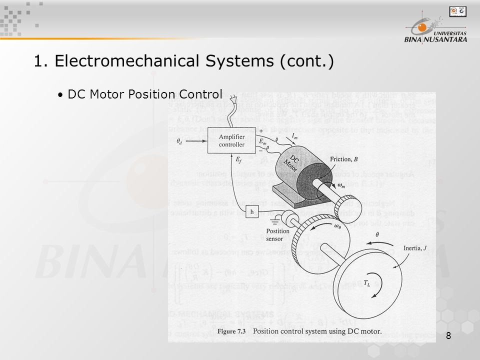 8 DC Motor Position Control 1. Electromechanical Systems (cont.)