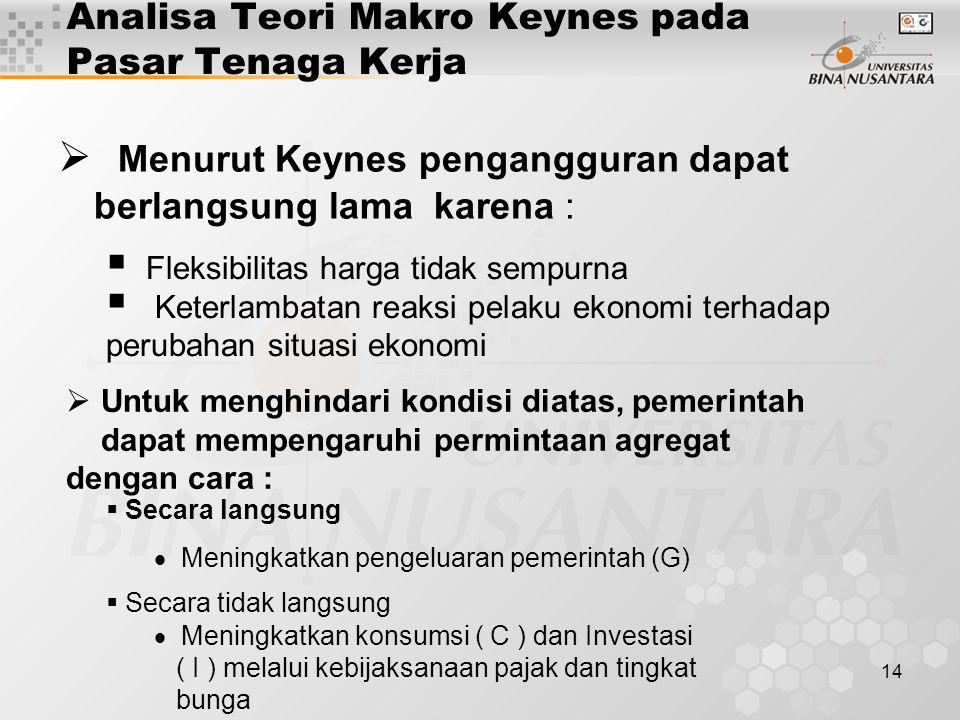 14 Analisa Teori Makro Keynes pada Pasar Tenaga Kerja  Menurut Keynes pengangguran dapat berlangsung lama karena :  Fleksibilitas harga tidak sempurna  Keterlambatan reaksi pelaku ekonomi terhadap perubahan situasi ekonomi  Untuk menghindari kondisi diatas, pemerintah dapat mempengaruhi permintaan agregat dengan cara :  Secara langsung  Meningkatkan pengeluaran pemerintah (G)  Secara tidak langsung  Meningkatkan konsumsi ( C ) dan Investasi ( I ) melalui kebijaksanaan pajak dan tingkat bunga