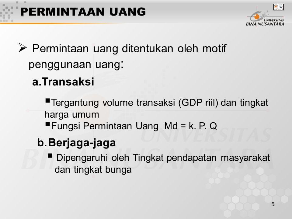 5 PERMINTAAN UANG  Permintaan uang ditentukan oleh motif penggunaan uang : a.Transaksi  Tergantung volume transaksi (GDP riil) dan tingkat harga umum  Fungsi Permintaan Uang Md = k.