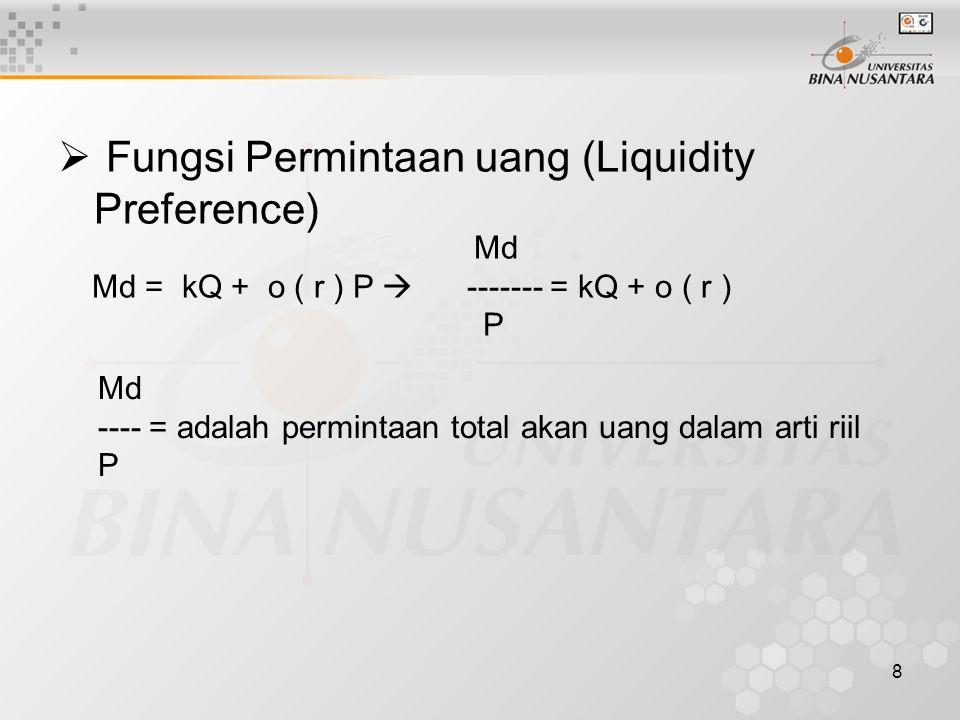 8  Fungsi Permintaan uang (Liquidity Preference) Md Md = kQ + o ( r ) P  ------- = kQ + o ( r ) P Md ---- = adalah permintaan total akan uang dalam arti riil P