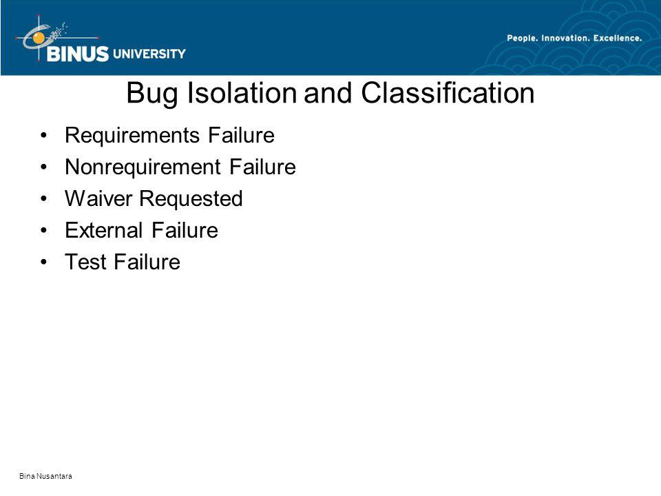 Bina Nusantara Bug Isolation and Classification Requirements Failure Nonrequirement Failure Waiver Requested External Failure Test Failure