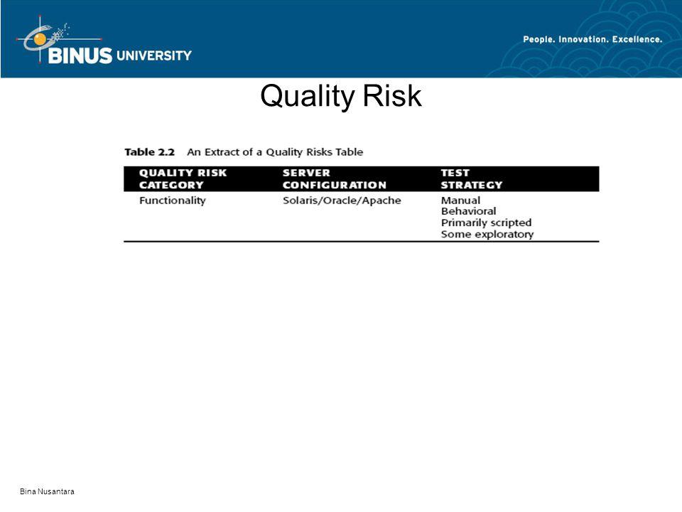 Bina Nusantara Quality Risk
