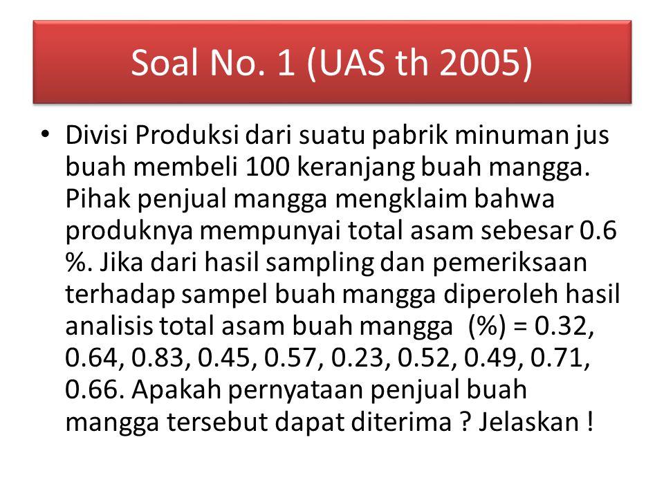 Soal No.2 (UAS 2003) Seorang manajer QC pabrik es krim melakukan pelatihan sensori terhadap dua kelompok panelis.