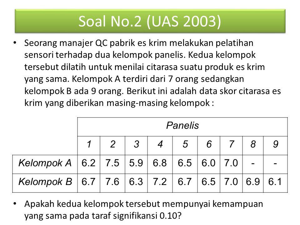 Soal No.3 (UAS 2006) Sebuah penelitian dilakukan untuk mengetahui pengaruh jenis dan konsentrasi bahan penstabil terhadap mutu overrun produk es krim.