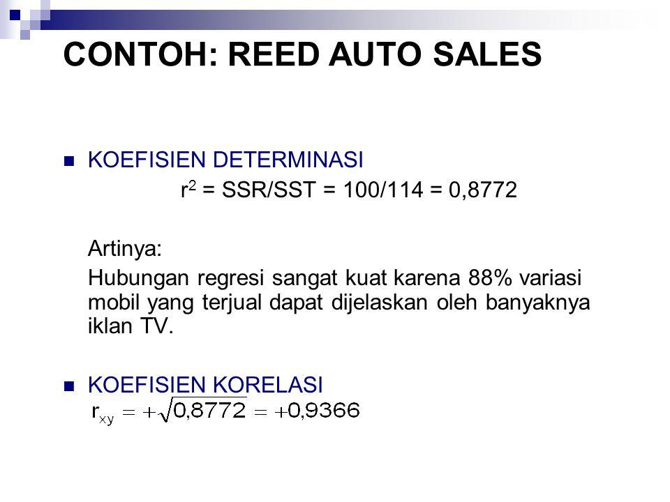 KOEFISIEN DETERMINASI r 2 = SSR/SST = 100/114 = 0,8772 Artinya: Hubungan regresi sangat kuat karena 88% variasi mobil yang terjual dapat dijelaskan ol