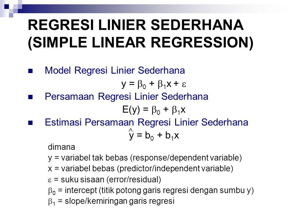 Model Regresi Linier Sederhana y =  0 +  1 x +  Persamaan Regresi Linier Sederhana E(y) =  0 +  1 x Estimasi Persamaan Regresi Linier Sederhana y