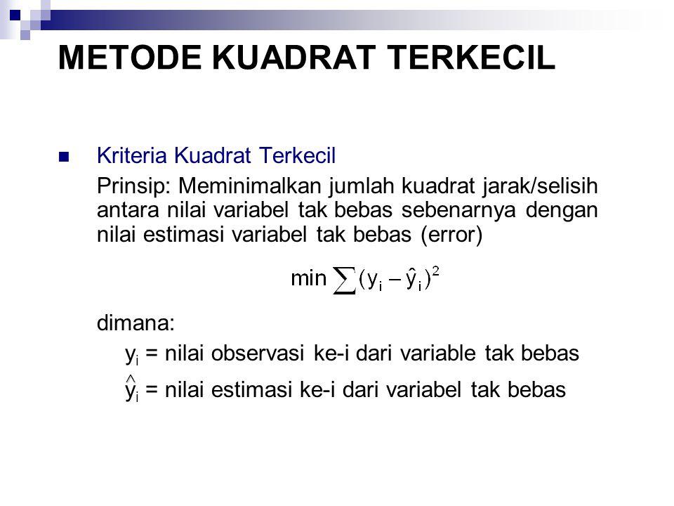METODE KUADRAT TERKECIL Kriteria Kuadrat Terkecil Prinsip: Meminimalkan jumlah kuadrat jarak/selisih antara nilai variabel tak bebas sebenarnya dengan