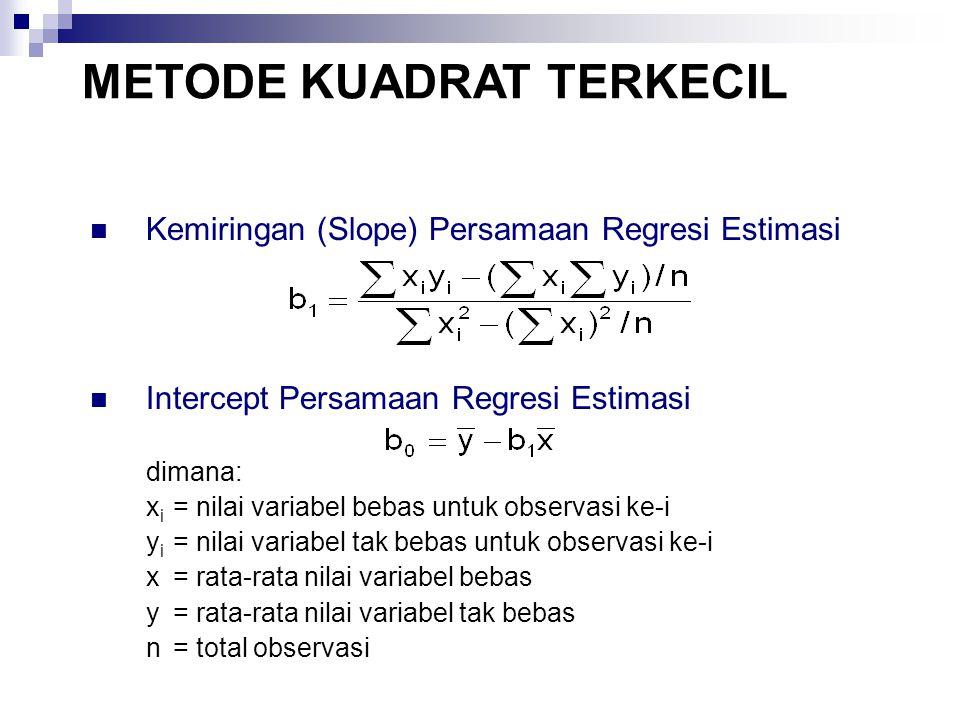 Kemiringan (Slope) Persamaan Regresi Estimasi Intercept Persamaan Regresi Estimasi dimana: x i = nilai variabel bebas untuk observasi ke-i y i = nilai