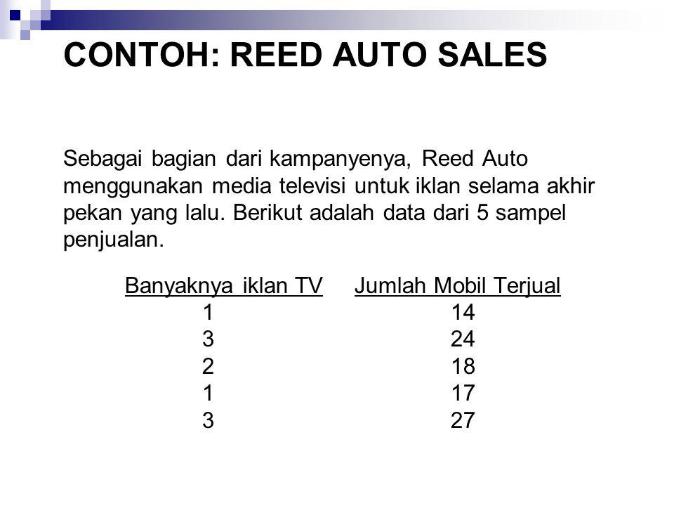 CONTOH: REED AUTO SALES Sebagai bagian dari kampanyenya, Reed Auto menggunakan media televisi untuk iklan selama akhir pekan yang lalu. Berikut adalah