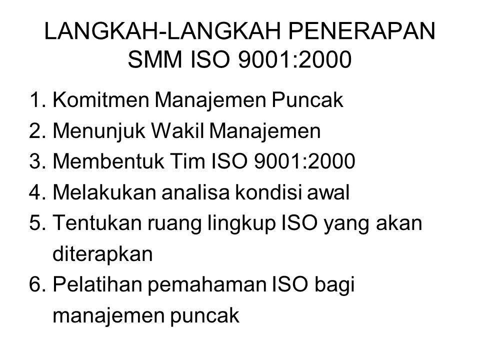 LANGKAH-LANGKAH PENERAPAN SMM ISO 9001:2000 1. Komitmen Manajemen Puncak 2. Menunjuk Wakil Manajemen 3. Membentuk Tim ISO 9001:2000 4. Melakukan anali