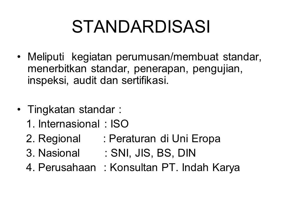 STANDARDISASI Meliputi kegiatan perumusan/membuat standar, menerbitkan standar, penerapan, pengujian, inspeksi, audit dan sertifikasi. Tingkatan stand