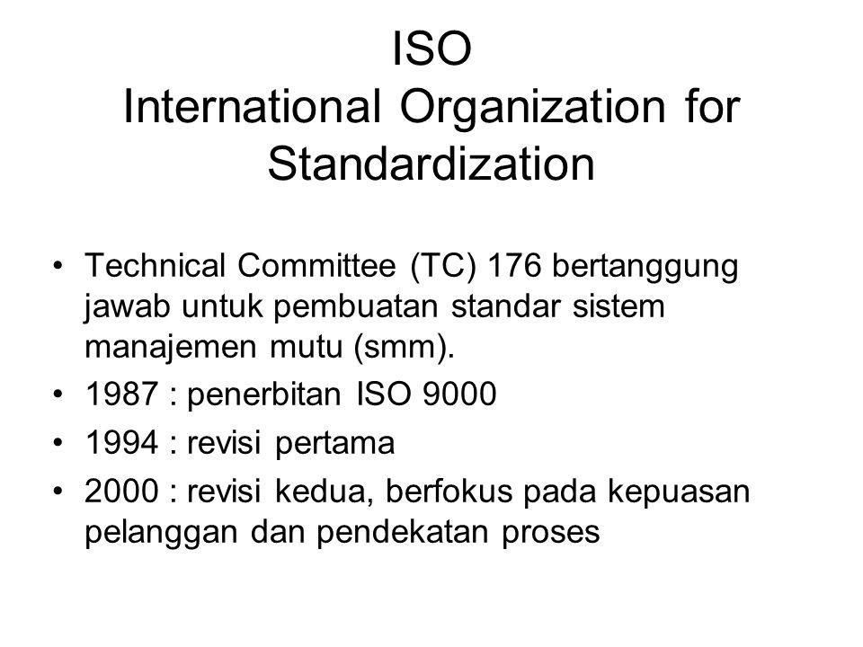 ISO International Organization for Standardization Technical Committee (TC) 176 bertanggung jawab untuk pembuatan standar sistem manajemen mutu (smm).