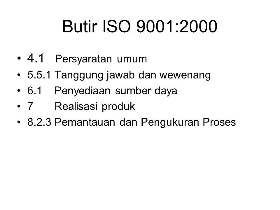 Butir ISO 9001:2000 4.1 Persyaratan umum 5.5.1 Tanggung jawab dan wewenang 6.1 Penyediaan sumber daya 7 Realisasi produk 8.2.3 Pemantauan dan Pengukur