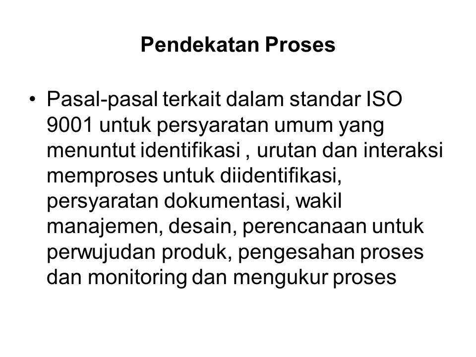 Pendekatan Proses Pasal-pasal terkait dalam standar ISO 9001 untuk persyaratan umum yang menuntut identifikasi, urutan dan interaksi memproses untuk d