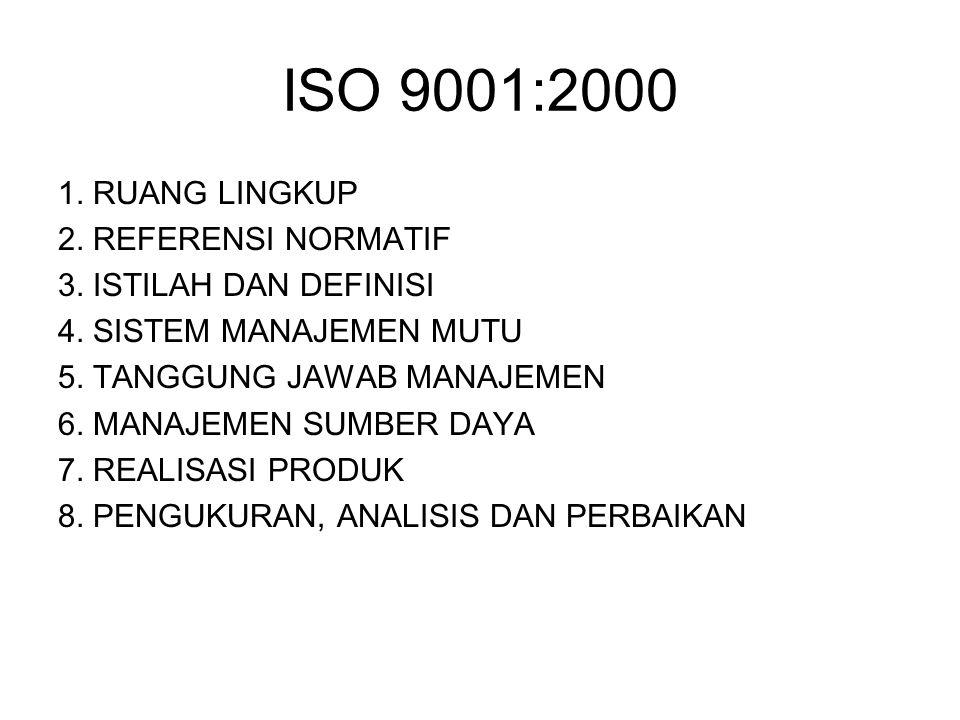 ISO 9001:2000 1. RUANG LINGKUP 2. REFERENSI NORMATIF 3. ISTILAH DAN DEFINISI 4. SISTEM MANAJEMEN MUTU 5. TANGGUNG JAWAB MANAJEMEN 6. MANAJEMEN SUMBER