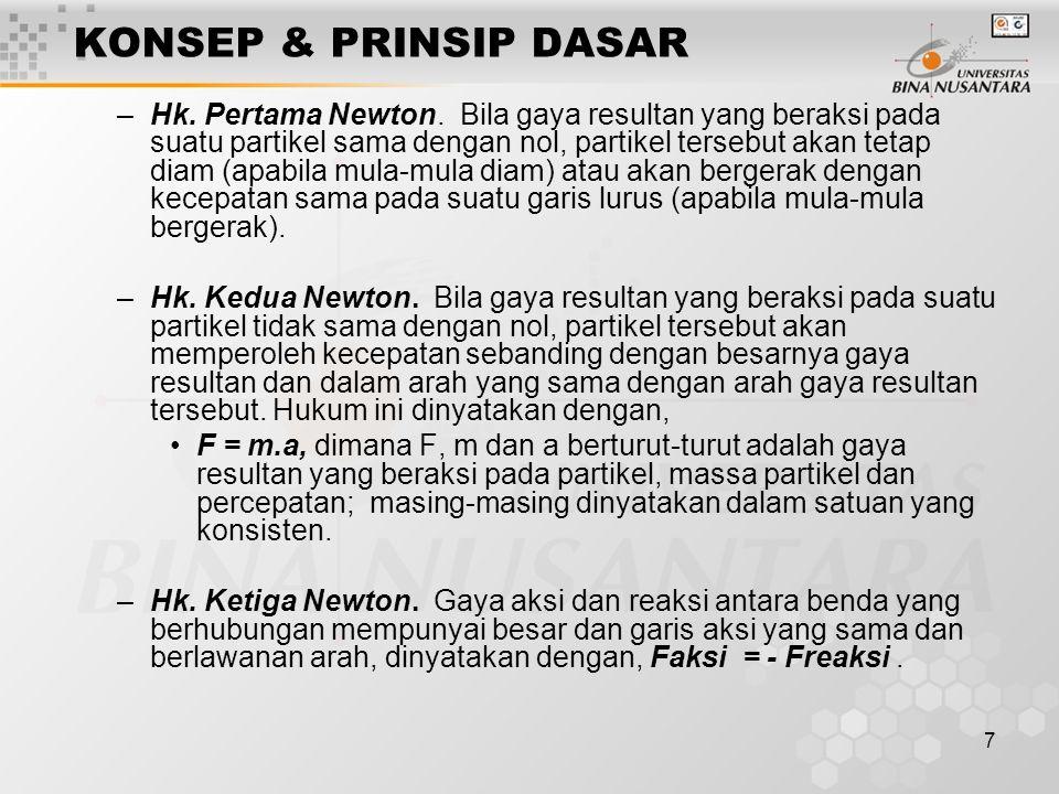 7 KONSEP & PRINSIP DASAR –Hk. Pertama Newton. Bila gaya resultan yang beraksi pada suatu partikel sama dengan nol, partikel tersebut akan tetap diam (