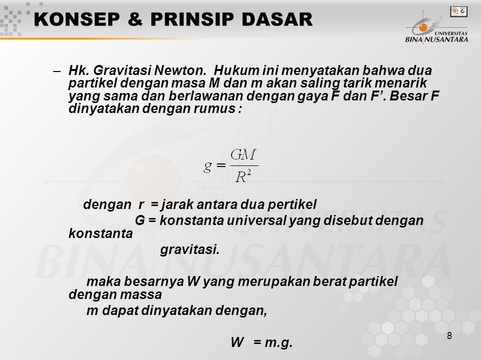 8 KONSEP & PRINSIP DASAR –Hk. Gravitasi Newton. Hukum ini menyatakan bahwa dua partikel dengan masa M dan m akan saling tarik menarik yang sama dan be