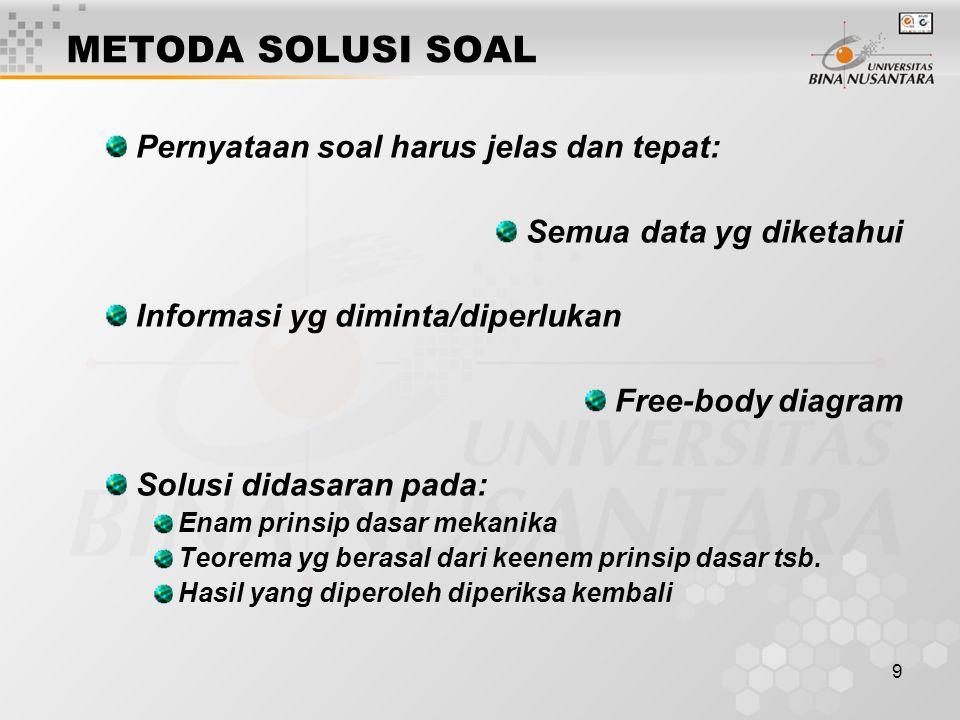 9 METODA SOLUSI SOAL Pernyataan soal harus jelas dan tepat: Semua data yg diketahui Informasi yg diminta/diperlukan Free-body diagram Solusi didasaran