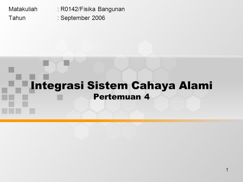 1 Matakuliah: R0142/Fisika Bangunan Tahun: September 2006 Integrasi Sistem Cahaya Alami Pertemuan 4
