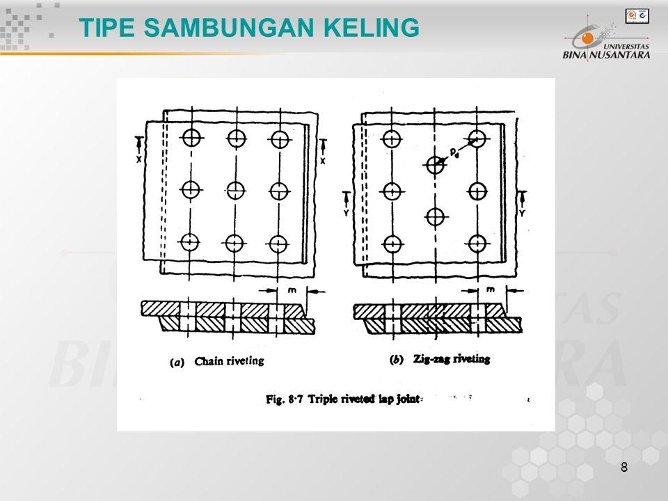 8 TIPE SAMBUNGAN KELING