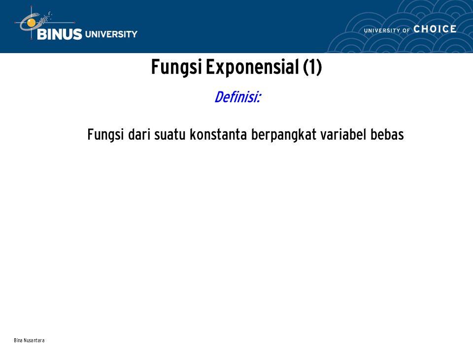 Bina Nusantara Fungsi Exponensial (1) Definisi: Fungsi dari suatu konstanta berpangkat variabel bebas