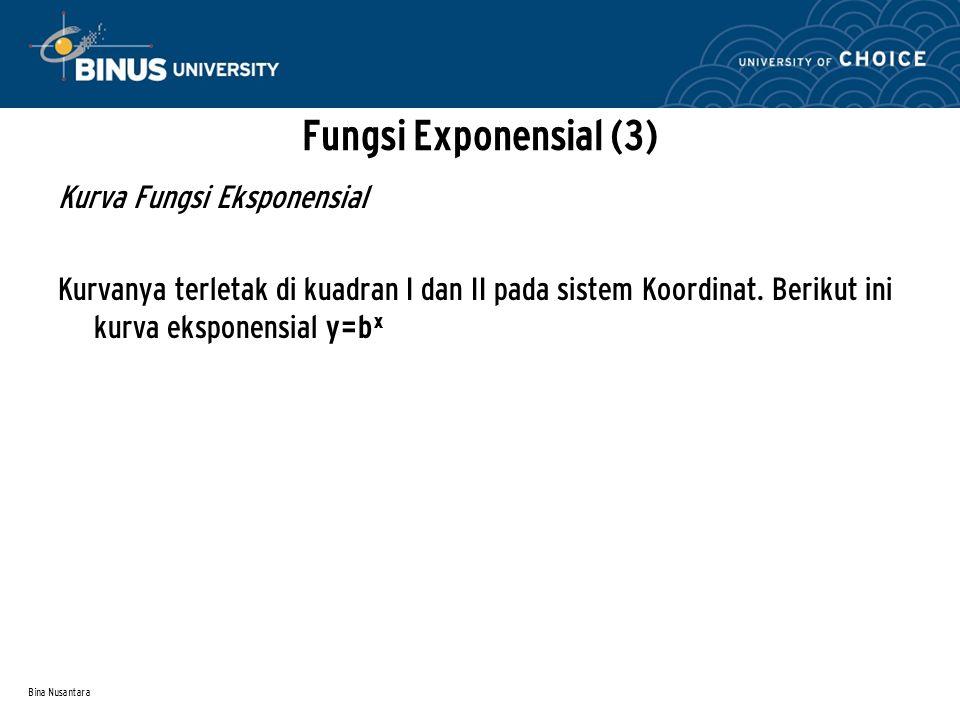 Bina Nusantara Fungsi Exponensial (3) Kurva Fungsi Eksponensial Kurvanya terletak di kuadran I dan II pada sistem Koordinat.