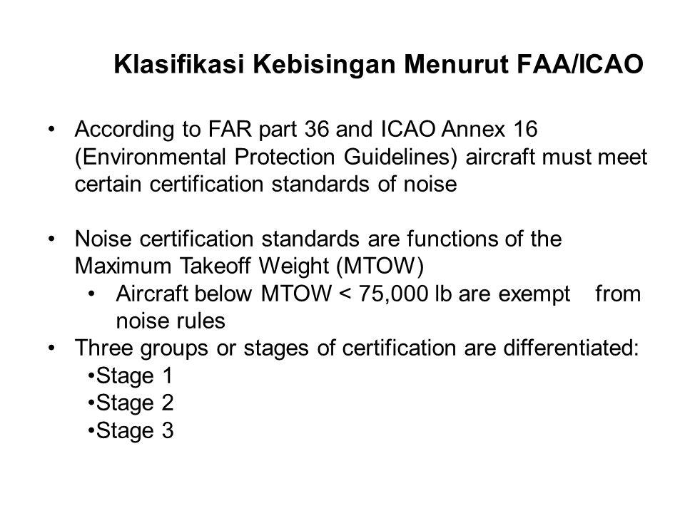 Klasifikasi Kebisingan Menurut FAA/ICAO According to FAR part 36 and ICAO Annex 16 (Environmental Protection Guidelines) aircraft must meet certain ce