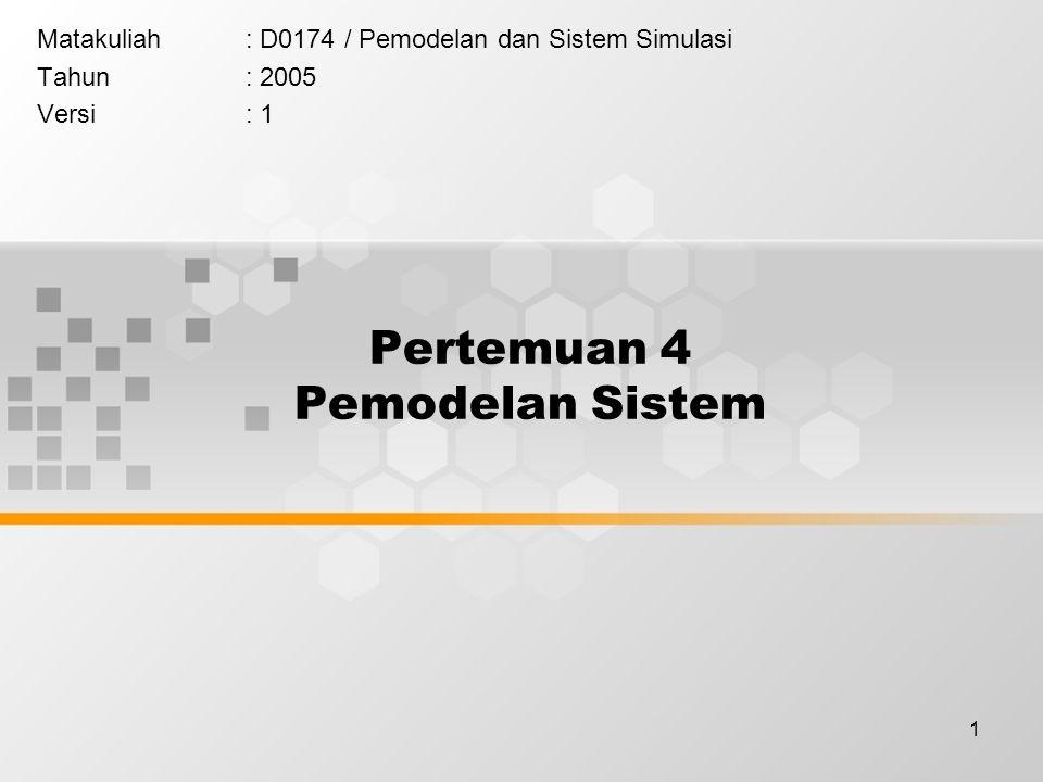 1 Pertemuan 4 Pemodelan Sistem Matakuliah: D0174 / Pemodelan dan Sistem Simulasi Tahun: 2005 Versi: 1