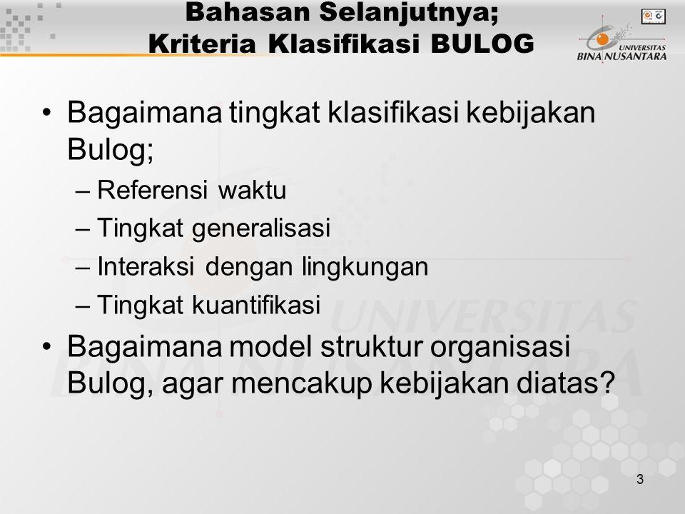 3 Bahasan Selanjutnya; Kriteria Klasifikasi BULOG Bagaimana tingkat klasifikasi kebijakan Bulog; –Referensi waktu –Tingkat generalisasi –Interaksi dengan lingkungan –Tingkat kuantifikasi Bagaimana model struktur organisasi Bulog, agar mencakup kebijakan diatas?