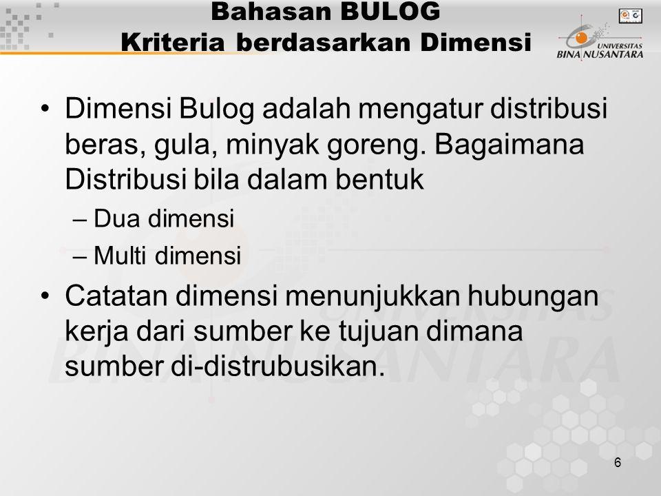 6 Bahasan BULOG Kriteria berdasarkan Dimensi Dimensi Bulog adalah mengatur distribusi beras, gula, minyak goreng.